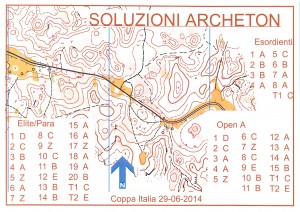 trail_italy_day2_solutions